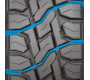 opencountry_rt_tread-features-lateral-grooves